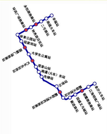 南通地铁2号线